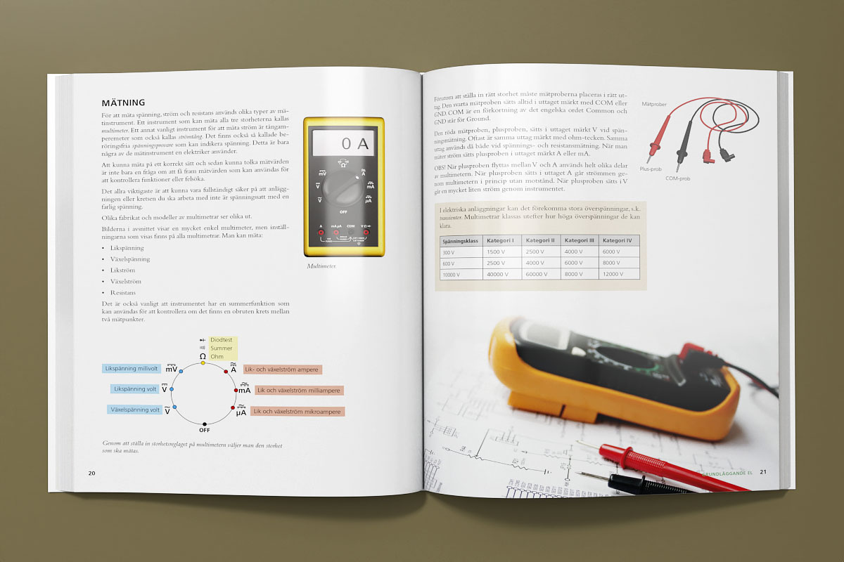 elektromekanik_uppslag_ovanifran_3d-illustration_didacta_4